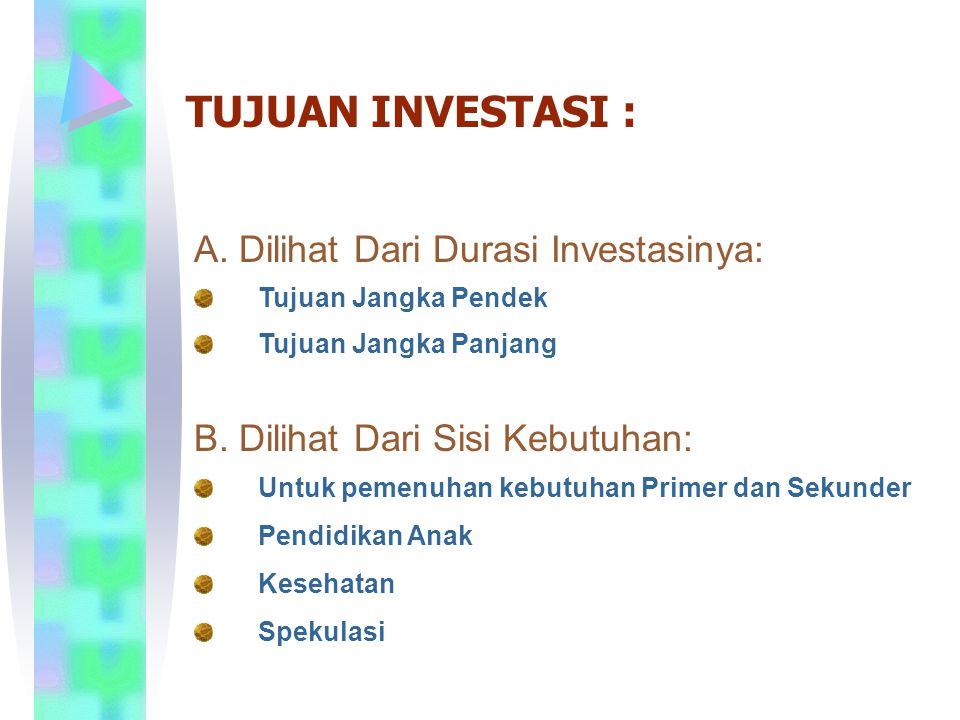 A.Dilihat Dari Durasi Investasinya: Tujuan Jangka Pendek Tujuan Jangka Panjang B.