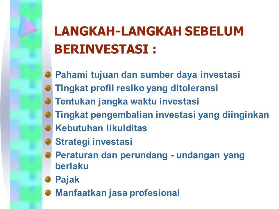 Pahami tujuan dan sumber daya investasi Tingkat profil resiko yang ditoleransi Tentukan jangka waktu investasi Tingkat pengembalian investasi yang diinginkan Kebutuhan likuiditas Strategi investasi Peraturan dan perundang - undangan yang berlaku Pajak Manfaatkan jasa profesional LANGKAH-LANGKAH SEBELUM BERINVESTASI :