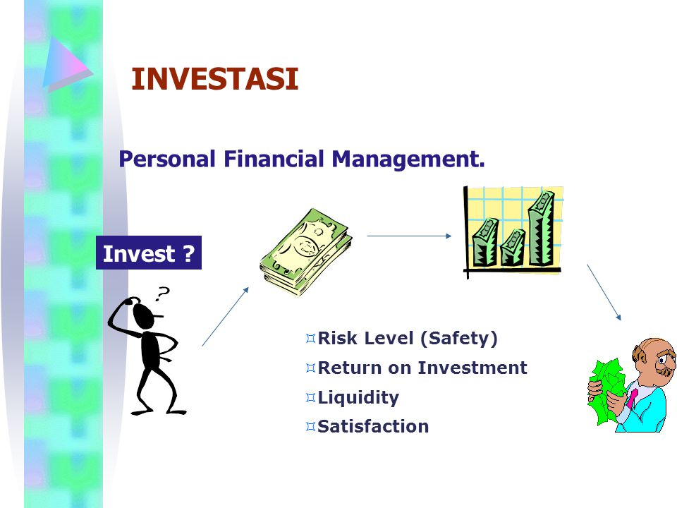 Personal Financial Management. Invest ?  Risk Level (Safety)  Return on Investment  Liquidity  Satisfaction INVESTASI
