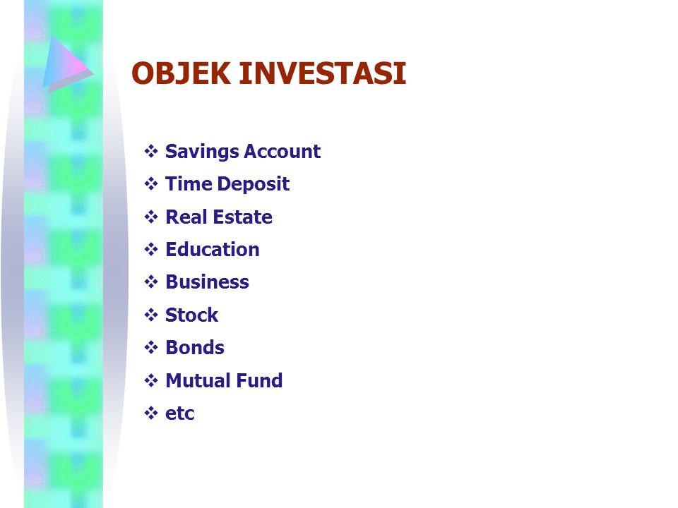 OBJEK INVESTASI  Savings Account  Time Deposit  Real Estate  Education  Business  Stock  Bonds  Mutual Fund  etc