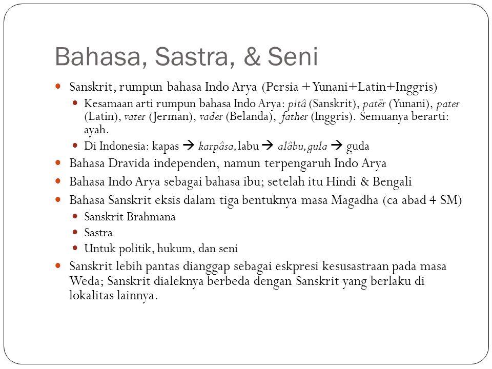 Bahasa, Sastra, & Seni Sanskrit, rumpun bahasa Indo Arya (Persia + Yunani+Latin+Inggris) Kesamaan arti rumpun bahasa Indo Arya: pitâ (Sanskrit), patër