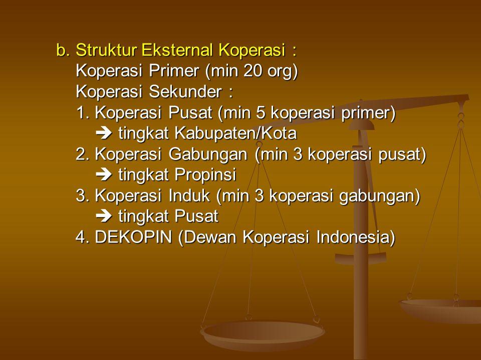 b. Struktur Eksternal Koperasi : Koperasi Primer (min 20 org) Koperasi Primer (min 20 org) Koperasi Sekunder : Koperasi Sekunder : 1. Koperasi Pusat (