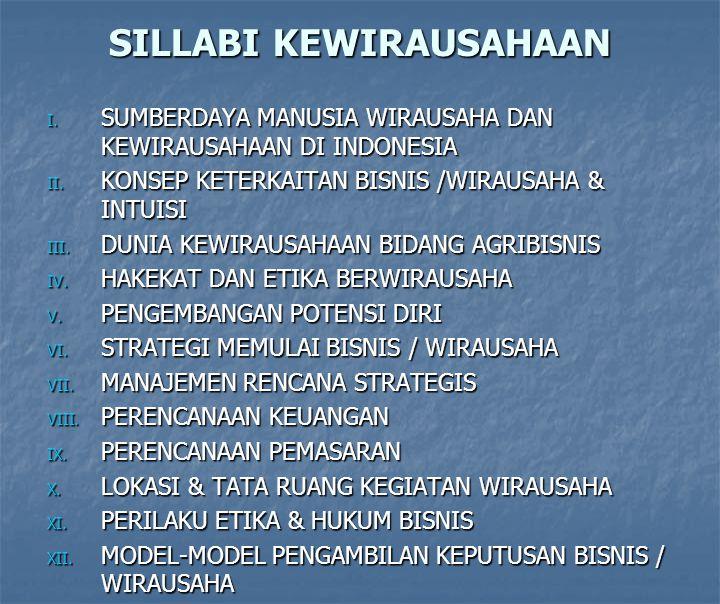 SILLABI KEWIRAUSAHAAN I.SUMBERDAYA MANUSIA WIRAUSAHA DAN KEWIRAUSAHAAN DI INDONESIA II.