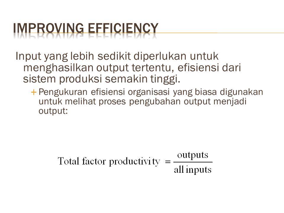 Input yang lebih sedikit diperlukan untuk menghasilkan output tertentu, efisiensi dari sistem produksi semakin tinggi.  Pengukuran efisiensi organisa