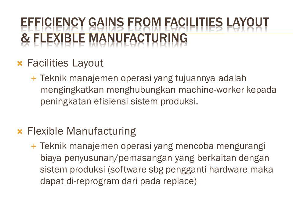  Facilities Layout  Teknik manajemen operasi yang tujuannya adalah mengingkatkan menghubungkan machine-worker kepada peningkatan efisiensi sistem produksi.