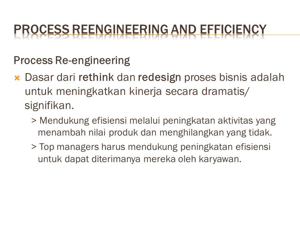 Process Re-engineering  Dasar dari rethink dan redesign proses bisnis adalah untuk meningkatkan kinerja secara dramatis/ signifikan. > Mendukung efis