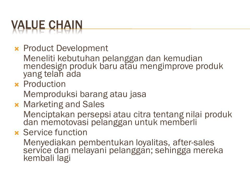  Product Development Meneliti kebutuhan pelanggan dan kemudian mendesign produk baru atau mengimprove produk yang telah ada  Production Memproduksi