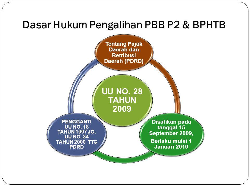 Dasar Hukum Pengalihan PBB P2 & BPHTB UU NO. 28 TAHUN 2009 Tentang Pajak Daerah dan Retribusi Daerah (PDRD) Disahkan pada tanggal 15 September 2009, B