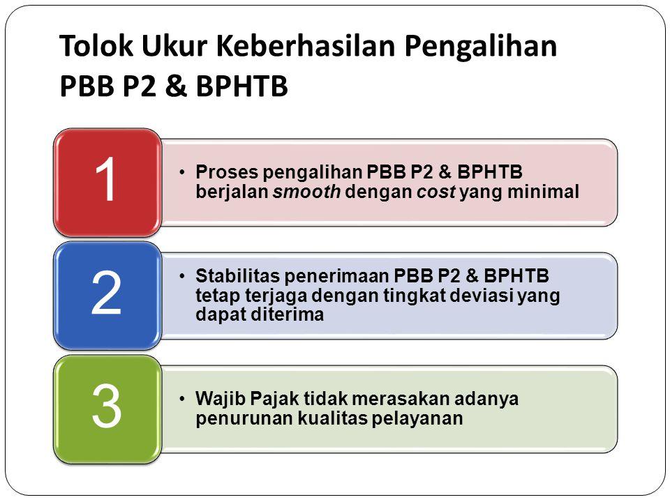 Tolok Ukur Keberhasilan Pengalihan PBB P2 & BPHTB Proses pengalihan PBB P2 & BPHTB berjalan smooth dengan cost yang minimal 1 Stabilitas penerimaan PB
