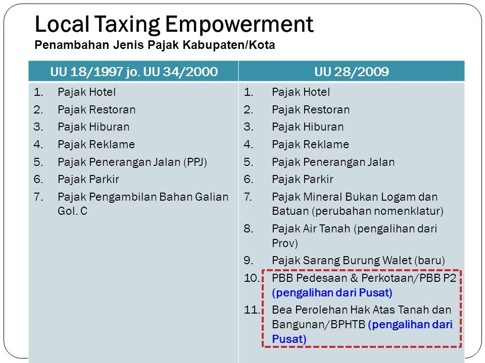 Local Taxing Empowerment Penambahan Jenis Pajak Kabupaten/Kota UU 18/1997 jo. UU 34/2000UU 28/2009 1.Pajak Hotel 2.Pajak Restoran 3.Pajak Hiburan 4.Pa