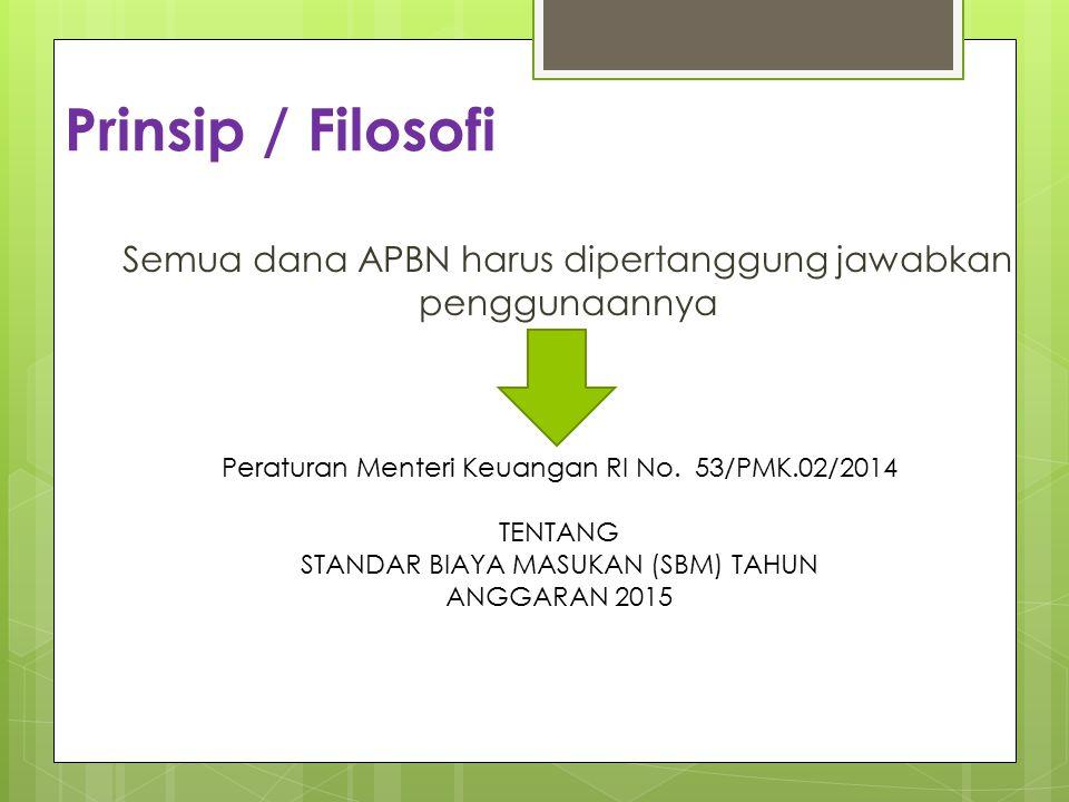 Prinsip / Filosofi Semua dana APBN harus dipertanggung jawabkan penggunaannya Peraturan Menteri Keuangan RI No. 53/PMK.02/2014 TENTANG STANDAR BIAYA M