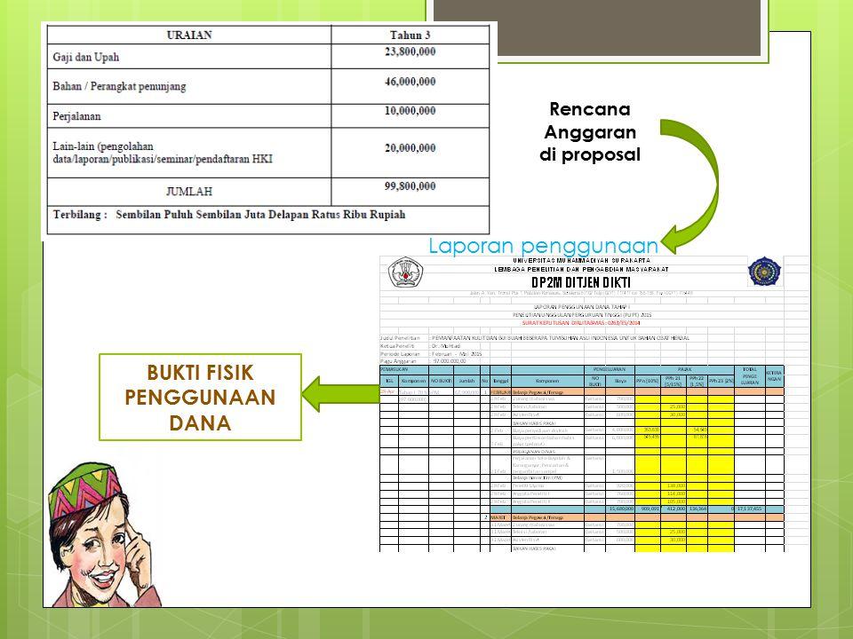Rencana Anggaran di proposal Laporan penggunaan BUKTI FISIK PENGGUNAAN DANA