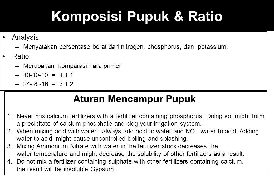 Komposisi Pupuk & Ratio Analysis –Menyatakan persentase berat dari nitrogen, phosphorus, dan potassium. Ratio –Merupakan komparasi hara primer –10-10-