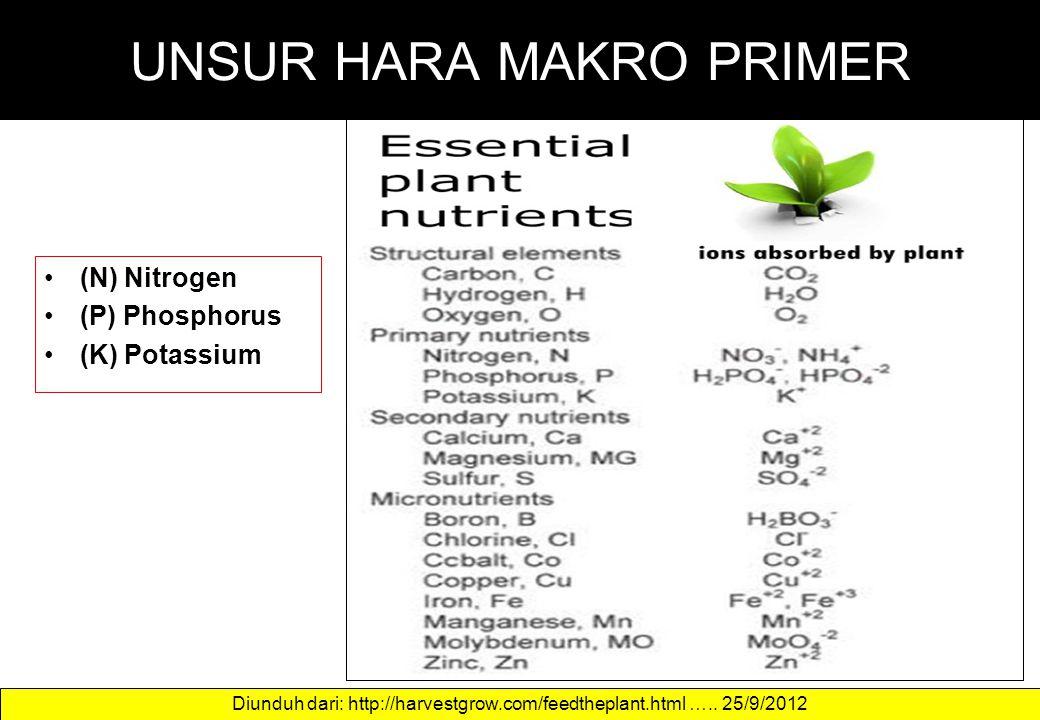 UNSUR HARA MAKRO PRIMER (N) Nitrogen (P) Phosphorus (K) Potassium Diunduh dari: http://harvestgrow.com/feedtheplant.html ….. 25/9/2012