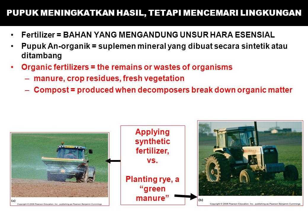 PUPUK MENINGKATKAN HASIL, TETAPI MENCEMARI LINGKUNGAN Fertilizer = BAHAN YANG MENGANDUNG UNSUR HARA ESENSIAL Pupuk An-organik = suplemen mineral yang