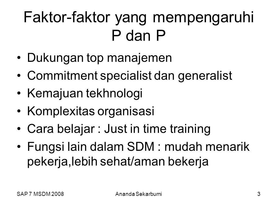 SAP 7 MSDM 2008Ananda Sekarbumi3 Faktor-faktor yang mempengaruhi P dan P Dukungan top manajemen Commitment specialist dan generalist Kemajuan tekhnologi Komplexitas organisasi Cara belajar : Just in time training Fungsi lain dalam SDM : mudah menarik pekerja,lebih sehat/aman bekerja