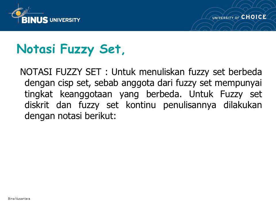 Bina Nusantara Penjelasan Contoh Dari tabel terlihat bahwa usia 60 masuk dalam anggota fuzzy set Tua dengan tingkat keanggotaan 0,8 dan juga masuk dal