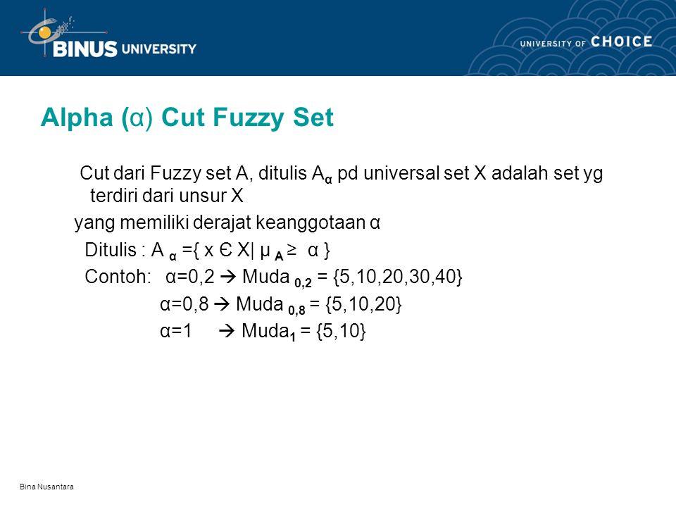 Bina Nusantara Support Fuzzy Set Support dari Fuzzy Set A pada universal set X adalah set yang terdiri dari elemen- elemen X yang memiliki derajat kea