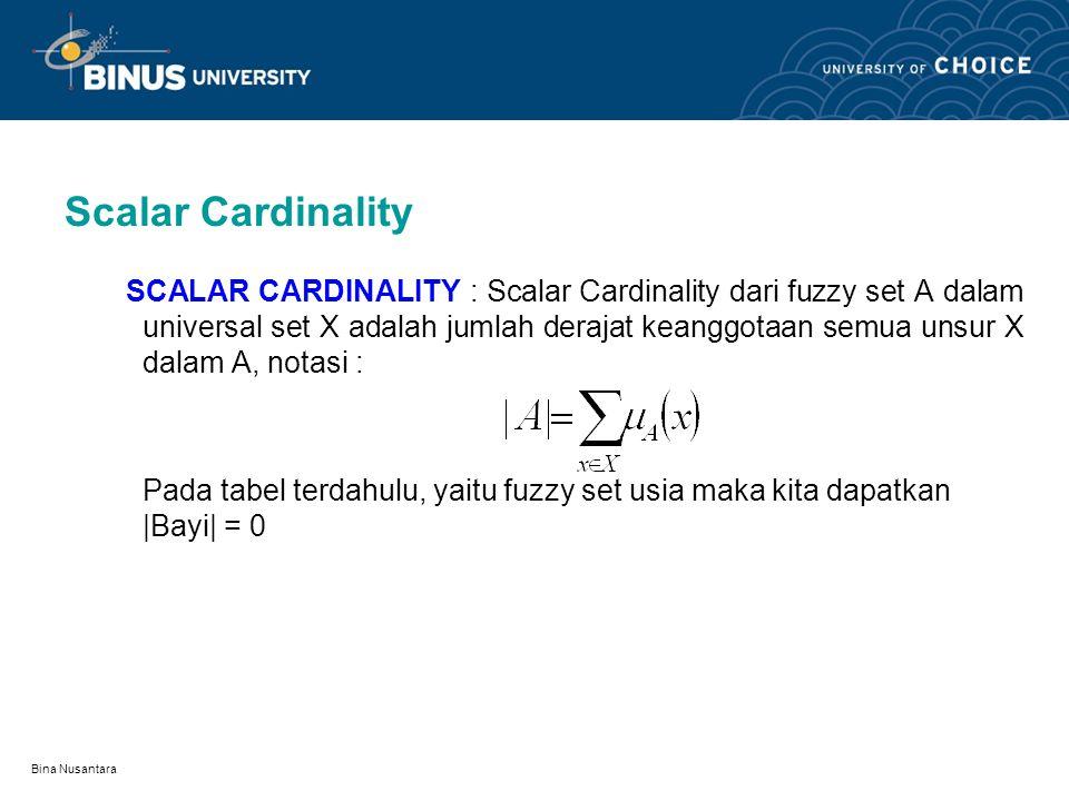 Bina Nusantara Alpha (α) Cut Fuzzy Set Cut dari Fuzzy set A, ditulis A α pd universal set X adalah set yg terdiri dari unsur X yang memiliki derajat k