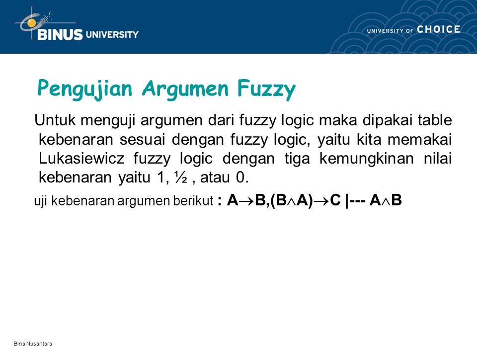 Bina Nusantara Operasi Fuzzy Logic (5)