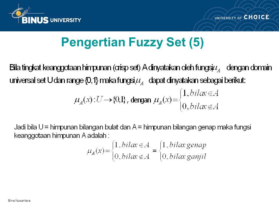 Bina Nusantara Operasi Fuzzy Set(2) Fuzzy set A (himpunan bagian) subset dari fuzzy set B (ditulis A B) jika dan hanya jika