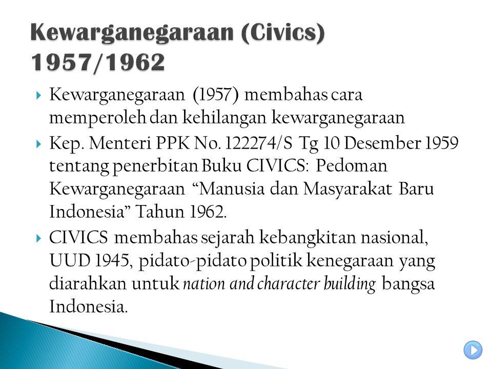  Kewarganegaraan (1957) membahas cara memperoleh dan kehilangan kewarganegaraan  Kep. Menteri PPK No. 122274/S Tg 10 Desember 1959 tentang penerbita