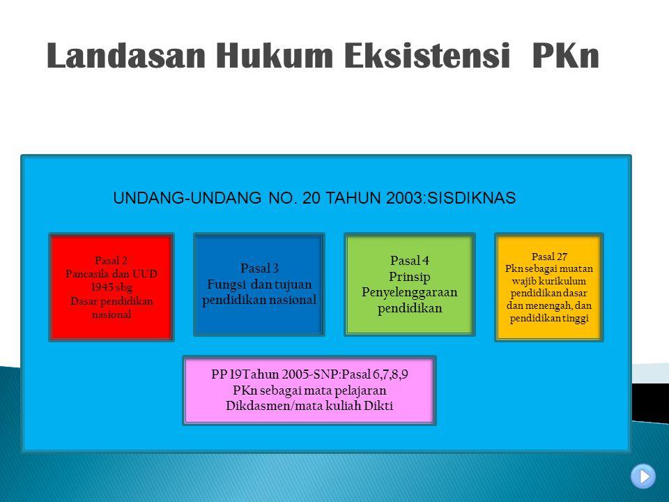 Landasan Hukum Eksistensi PKn Pasal 2 Pancasila dan UUD 1945 sbg Dasar pendidikan nasional Pasal 3 Fungsi dan tujuan pendidikan nasional Pasal 4 Prins