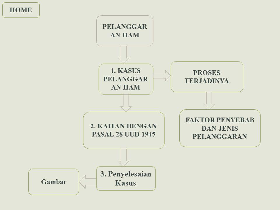 1.Dyah Kuni K (08) 2.Prakasita P(23)