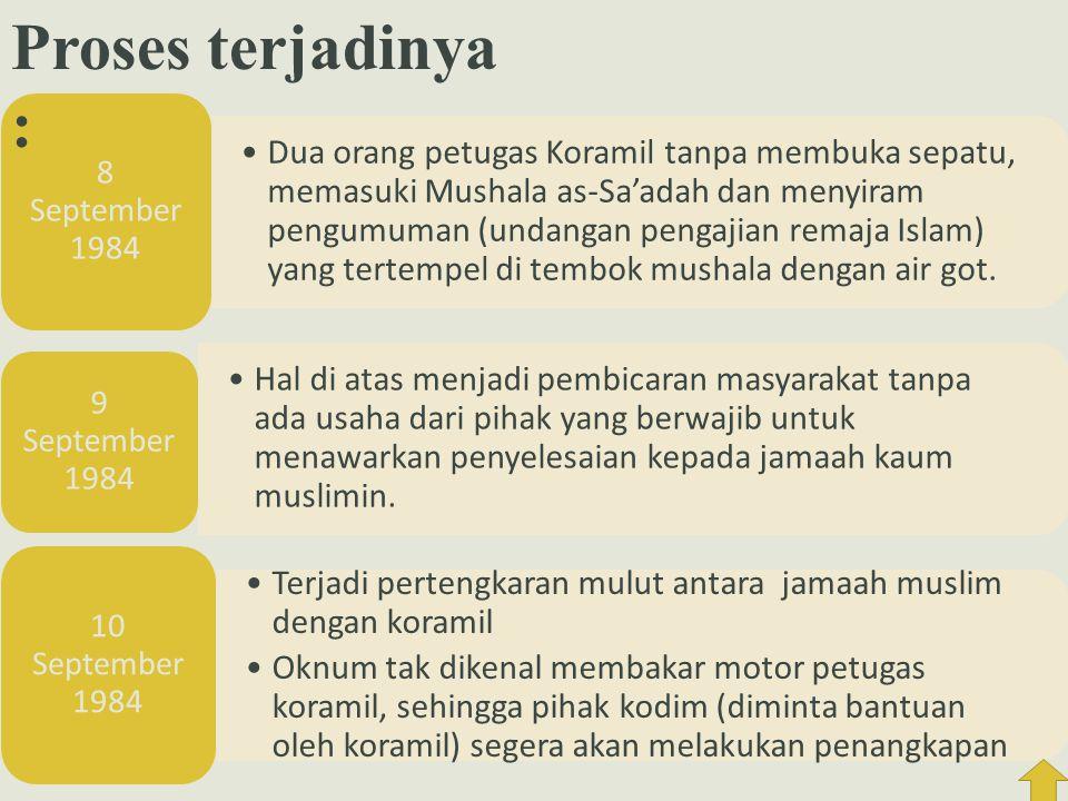 1. KASUS PELANGGARAN HAM Kasus Tanjung Priok (1984) Peristiwa Tanjung Priok adalah peristiwa kerusuhan yang terjadi pada 12 September 1984 di Tanjung