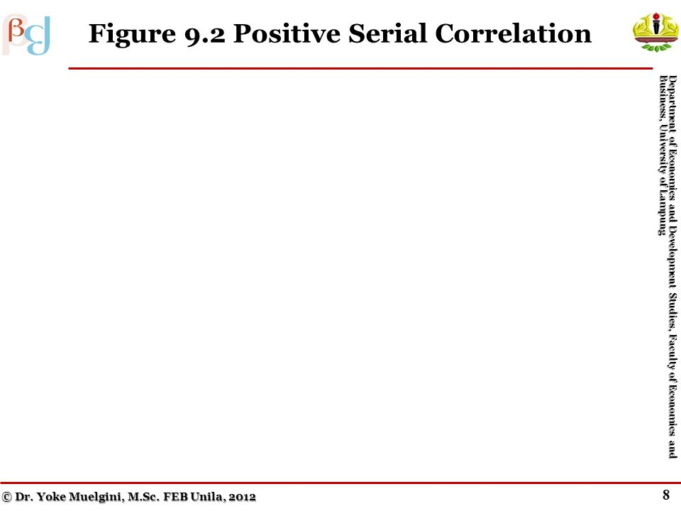 7 Figure 9.1b Positive Serial Correlation © Dr. Yoke Muelgini, M.Sc.