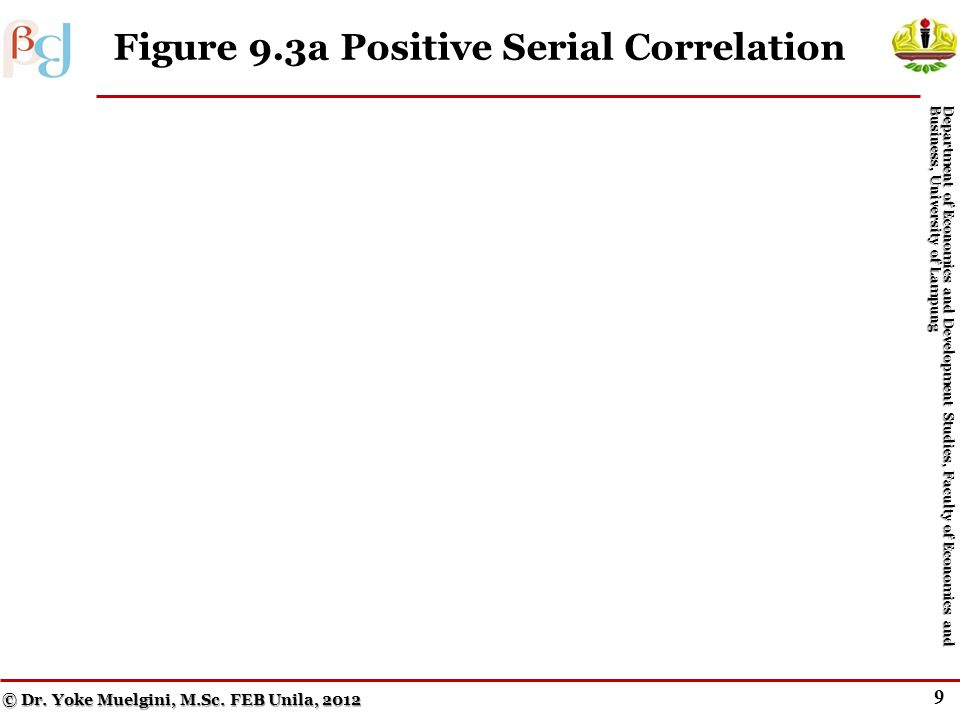 8 Figure 9.2 Positive Serial Correlation © Dr. Yoke Muelgini, M.Sc. FEB Unila, 2012 Department of Economics and Development Studies, Faculty of Econom