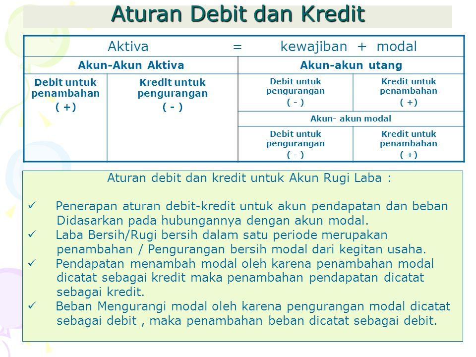 Aturan Debit dan Kredit Aturan debit dan kredit untuk Akun Rugi Laba : Penerapan aturan debit-kredit untuk akun pendapatan dan beban Didasarkan pada h
