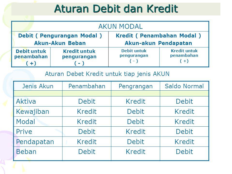 Aturan Debit dan Kredit AKUN MODAL Debit ( Pengurangan Modal ) Akun-Akun Beban Kredit ( Penambahan Modal ) Akun-akun Pendapatan Debit untuk penambahan