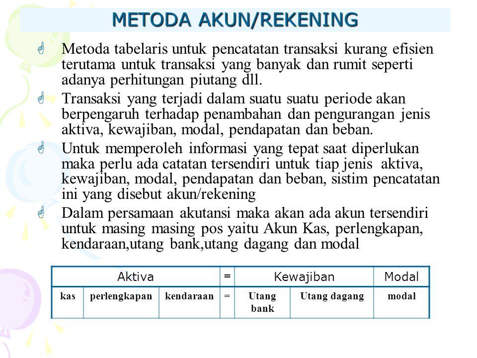 METODA AKUN/REKENING  Metoda tabelaris untuk pencatatan transaksi kurang efisien terutama untuk transaksi yang banyak dan rumit seperti adanya perhit