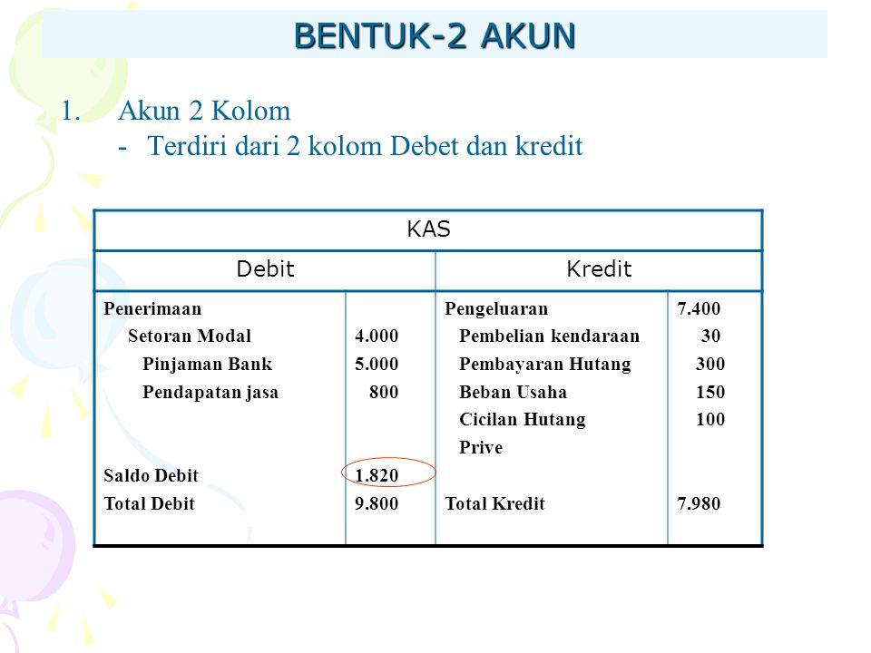 BENTUK-2 AKUN 1.Akun 2 Kolom -Terdiri dari 2 kolom Debet dan kredit KAS DebitKredit Penerimaan Setoran Modal Pinjaman Bank Pendapatan jasa Saldo Debit