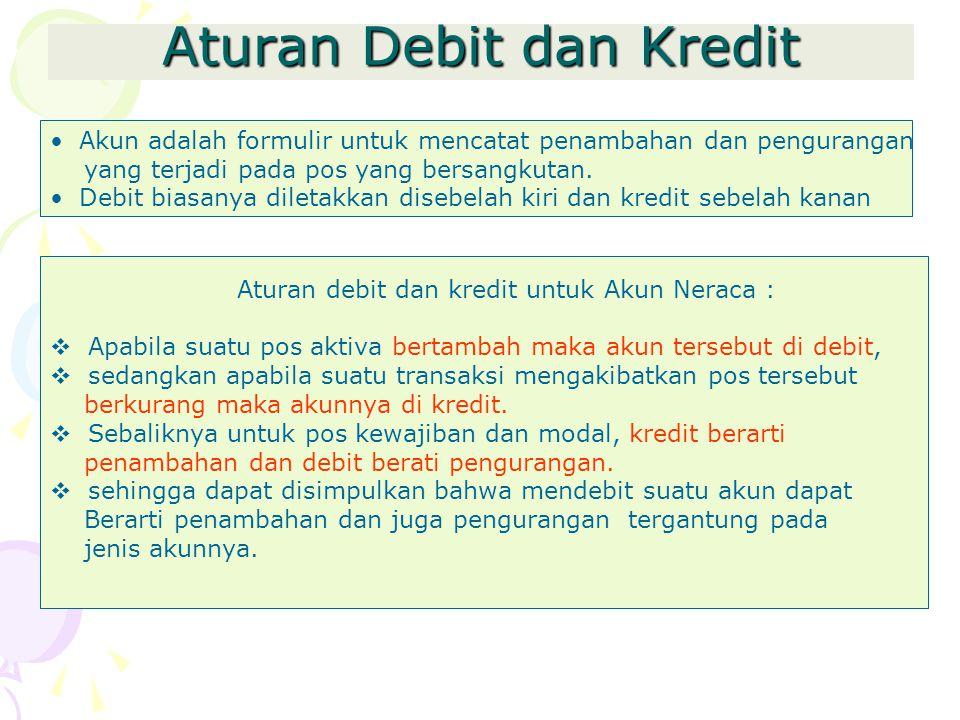 Aturan Debit dan Kredit Aturan debit dan kredit untuk Akun Neraca :  Apabila suatu pos aktiva bertambah maka akun tersebut di debit,  sedangkan apab
