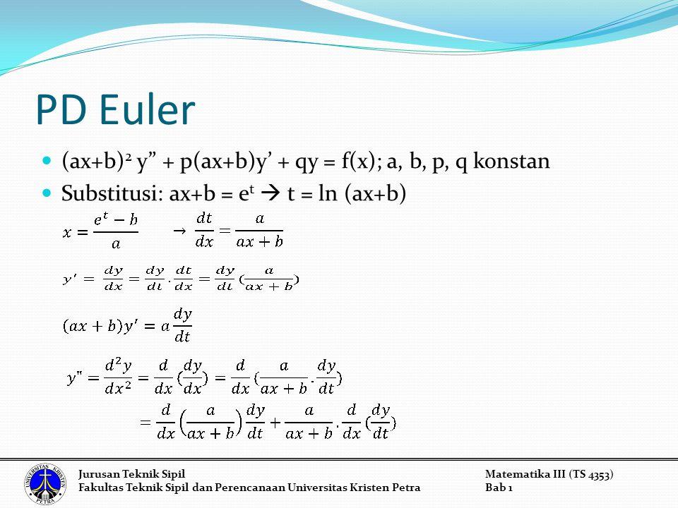 """PD Euler (ax+b) 2 y"""" + p(ax+b)y' + qy = f(x); a, b, p, q konstan Substitusi: ax+b = e t  t = ln (ax+b) Jurusan Teknik SipilMatematika III (TS 4353) F"""