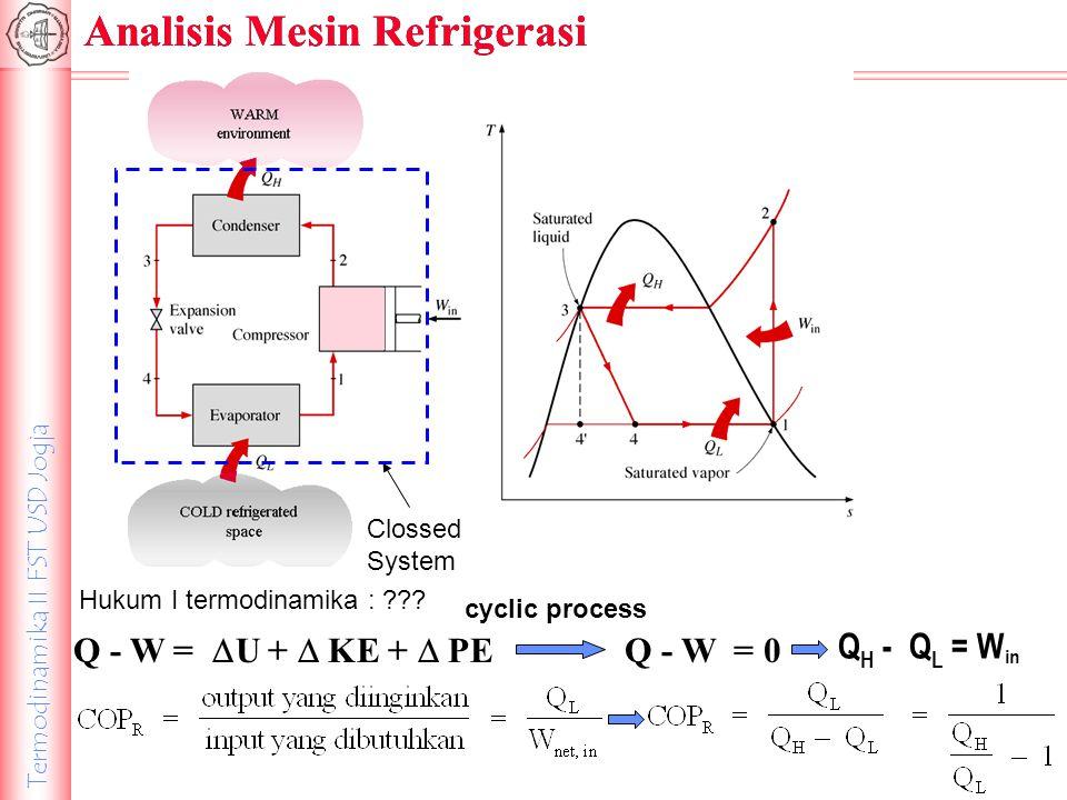 Termodinamika II FST USD Jogja Analisis Mesin Refrigerasi Hukum I termodinamika : ??? Clossed System Q - W =  U +  KE +  PE Q - W = 0 cyclic proces