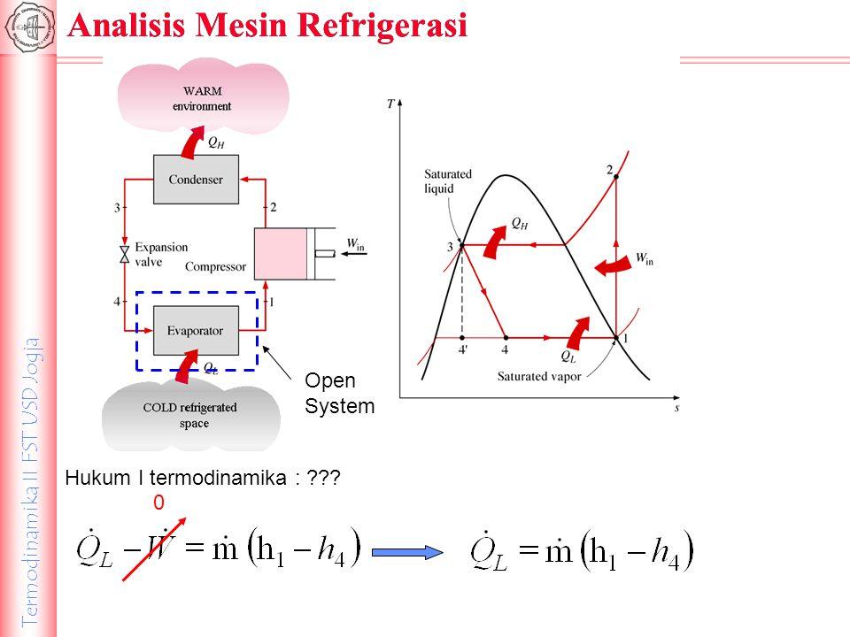 Termodinamika II FST USD Jogja Analisis Mesin Refrigerasi Hukum I termodinamika : ??? Open System 0
