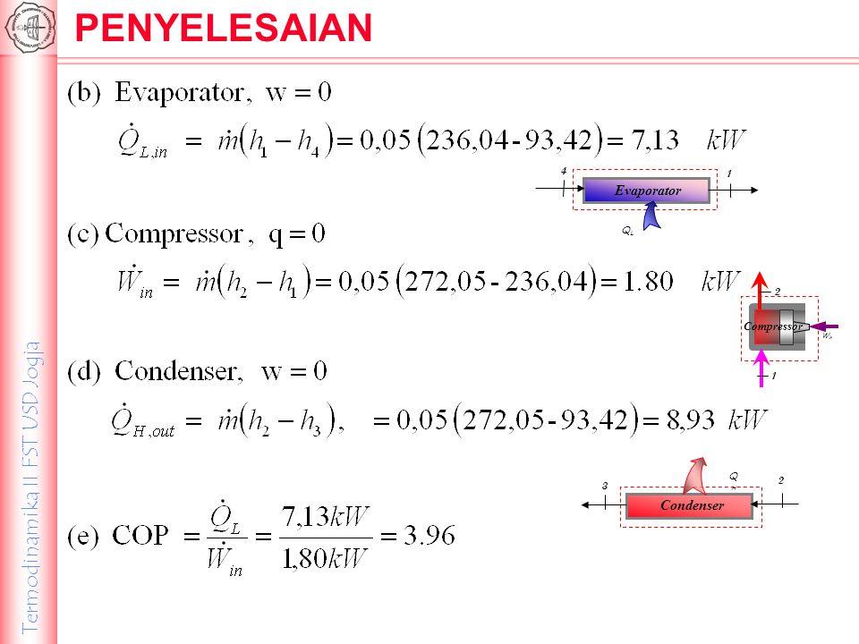 Termodinamika II FST USD Jogja QHQH Condenser 2 3 W in 1 2 Compressor QLQL Evaporator 4 1 PENYELESAIAN