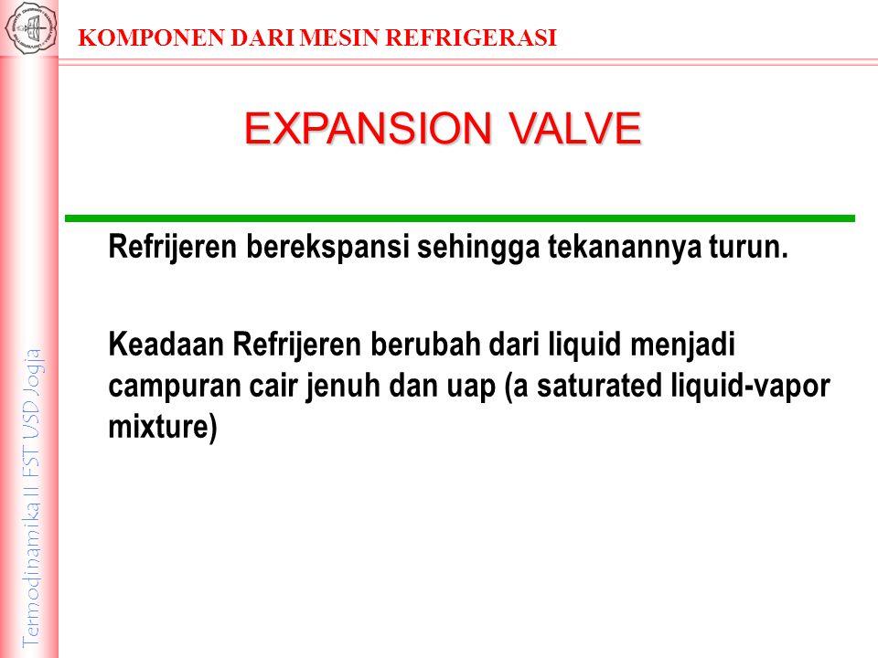 Termodinamika II FST USD Jogja Refrijeren berekspansi sehingga tekanannya turun. Keadaan Refrijeren berubah dari liquid menjadi campuran cair jenuh da