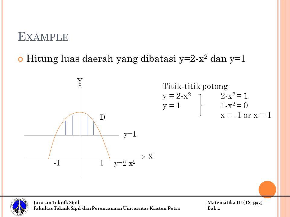 E XAMPLE Hitung luas daerah yang dibatasi y=2-x 2 dan y=1 Y X D y=1 1 y=2-x 2 Titik-titik potong y = 2-x 2 2-x 2 = 1 y = 1 1-x 2 = 0 x = -1 or x = 1 Jurusan Teknik SipilMatematika III (TS 4353) Fakultas Teknik Sipil dan Perencanaan Universitas Kristen PetraBab 2
