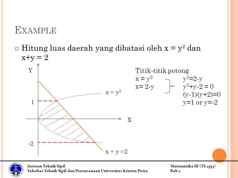 E XAMPLE Hitung luas daerah yang dibatasi oleh x = y 2 dan x+y = 2 X x + y =2 x = y 2 -2 1 Y Titik-titik potong x = y 2 y 2 =2-y x= 2-yy 2 +y-2 = 0 (y-1)(y+2)=0 y=1 or y=-2 Jurusan Teknik SipilMatematika III (TS 4353) Fakultas Teknik Sipil dan Perencanaan Universitas Kristen PetraBab 2