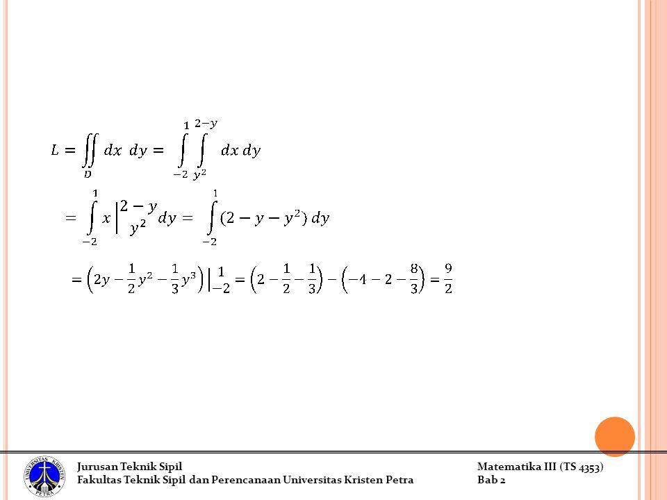 Jurusan Teknik SipilMatematika III (TS 4353) Fakultas Teknik Sipil dan Perencanaan Universitas Kristen PetraBab 2