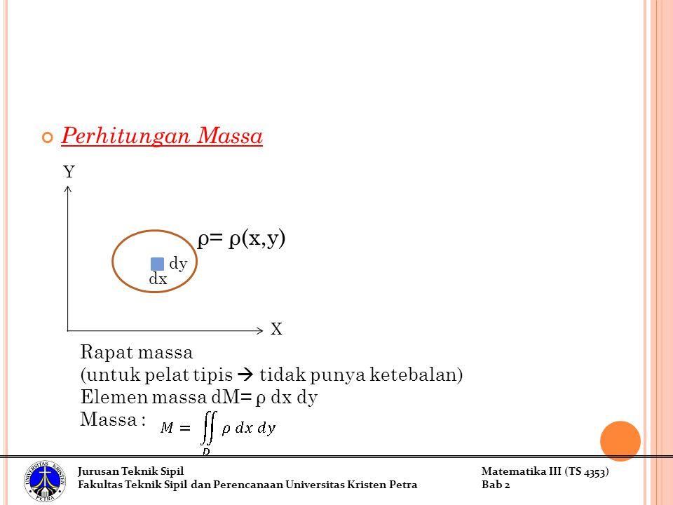 Perhitungan Massa dy dx ρ= ρ(x,y) XY Rapat massa (untuk pelat tipis  tidak punya ketebalan) Elemen massa dM= ρ dx dy Massa : Jurusan Teknik SipilMatematika III (TS 4353) Fakultas Teknik Sipil dan Perencanaan Universitas Kristen PetraBab 2