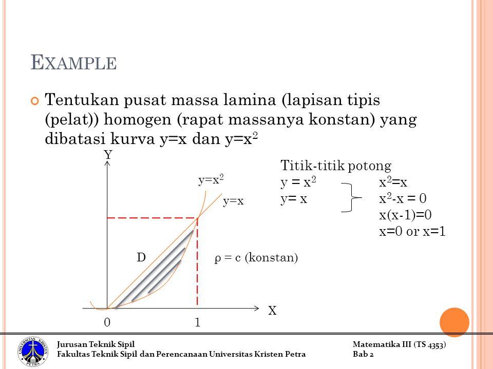 E XAMPLE Tentukan pusat massa lamina (lapisan tipis (pelat)) homogen (rapat massanya konstan) yang dibatasi kurva y=x dan y=x 2 X Y y=x 2 y=x Dρ = c (konstan) Jurusan Teknik SipilMatematika III (TS 4353) Fakultas Teknik Sipil dan Perencanaan Universitas Kristen PetraBab 2 Titik-titik potong y = x 2 x 2 =x y= xx 2 -x = 0 x(x-1)=0 x=0 or x=1 01