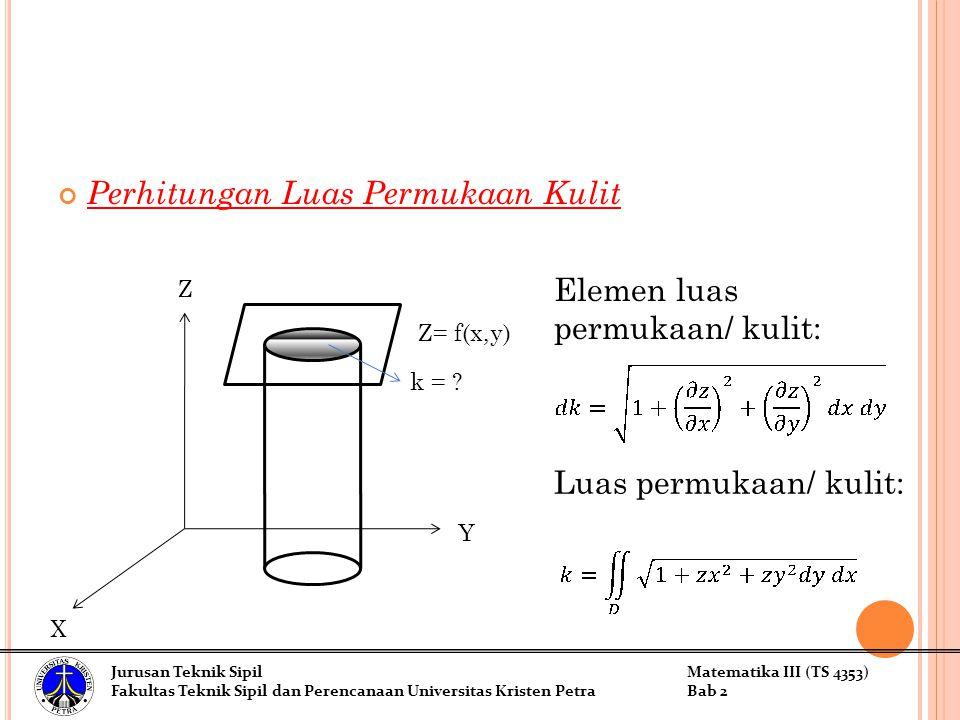 Perhitungan Luas Permukaan Kulit Z X Y Z= f(x,y) k = .