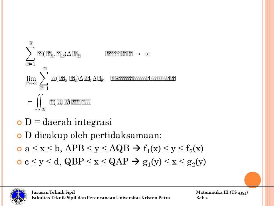 D = daerah integrasi D dicakup oleh pertidaksamaan: a ≤ x ≤ b, APB ≤ y ≤ AQB  f 1 (x) ≤ y ≤ f 2 (x) c ≤ y ≤ d, QBP ≤ x ≤ QAP  g 1 (y) ≤ x ≤ g 2 (y) Jurusan Teknik SipilMatematika III (TS 4353) Fakultas Teknik Sipil dan Perencanaan Universitas Kristen PetraBab 2