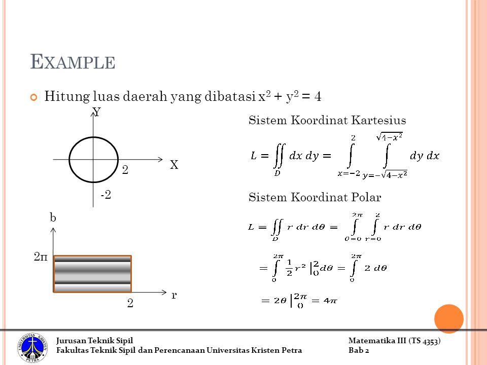 E XAMPLE Hitung luas daerah yang dibatasi x 2 + y 2 = 4 X Y 2 -2 Sistem Koordinat Polar Sistem Koordinat Kartesius r 2 b 2π2π Jurusan Teknik SipilMatematika III (TS 4353) Fakultas Teknik Sipil dan Perencanaan Universitas Kristen PetraBab 2