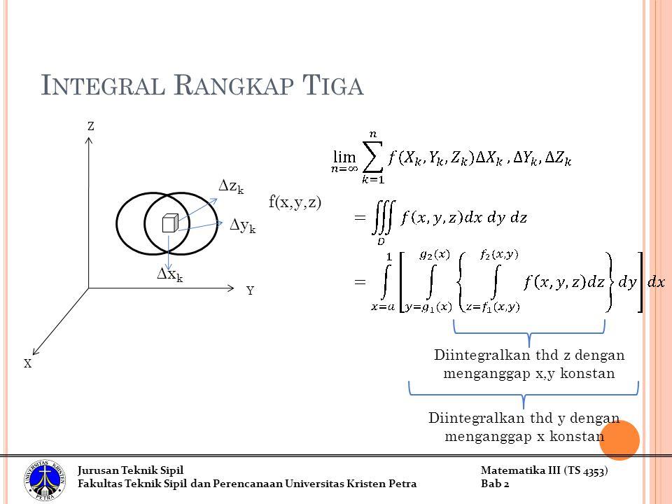 I NTEGRAL R ANGKAP T IGA ∆x k ∆y k ∆z k f(x,y,z) Z Y X Diintegralkan thd z dengan menganggap x,y konstan Diintegralkan thd y dengan menganggap x konstan Jurusan Teknik SipilMatematika III (TS 4353) Fakultas Teknik Sipil dan Perencanaan Universitas Kristen PetraBab 2